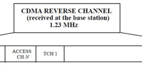 Reverse Channel Structure in CDMA