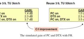 Effect of Power Control and DTX in GSM