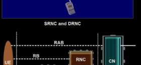 What are SRNC and DRNC in WCDMA
