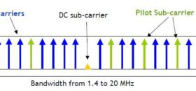 LTE Sub-carrier